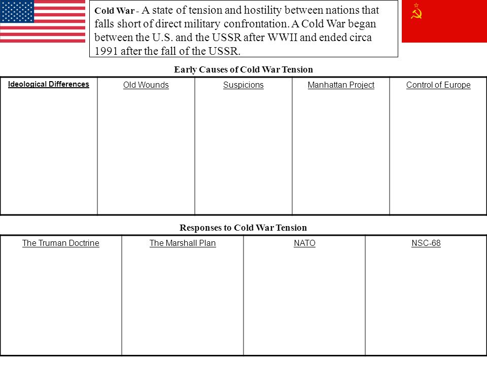 Early Causes of Cold War Tension Responses to Cold War Tension