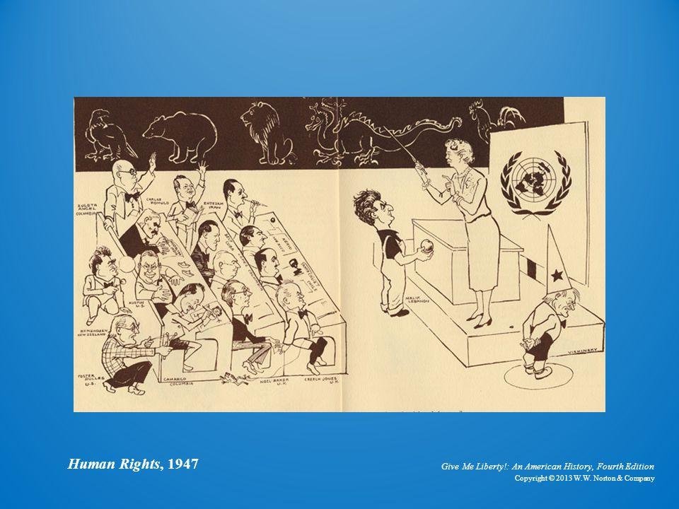 Cartoon Human Rights Human Rights, 1947