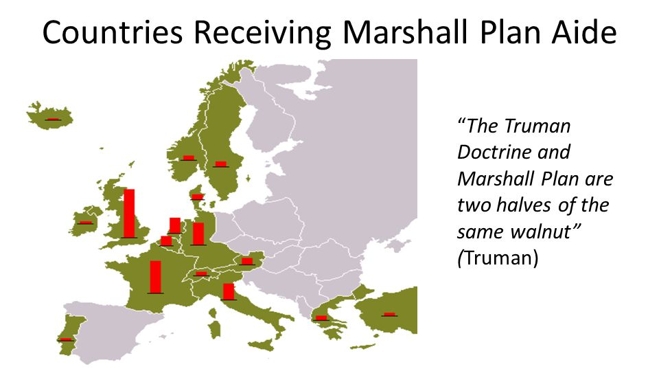 Countries Receiving Marshall Plan Aide