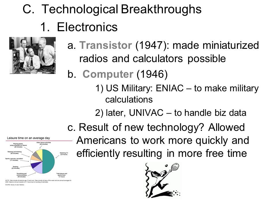 C. Technological Breakthroughs 1. Electronics