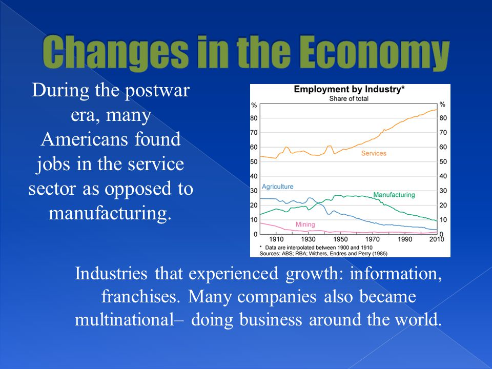 Changes in the Economy During the postwar era, many Americans found jobs in the service sector as opposed to manufacturing.
