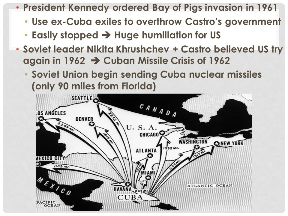 President Kennedy ordered Bay of Pigs invasion in 1961