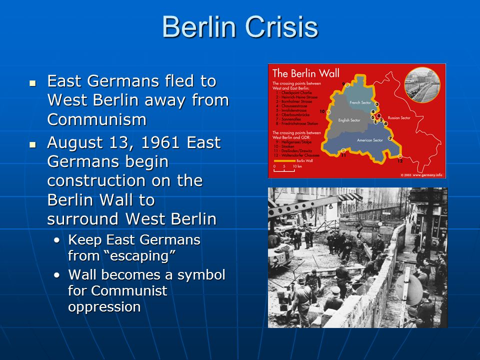 Berlin Crisis East Germans fled to West Berlin away from Communism