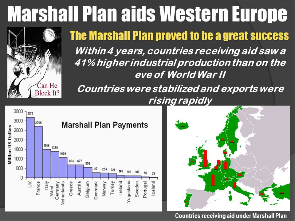 Marshall Plan aids Western Europe