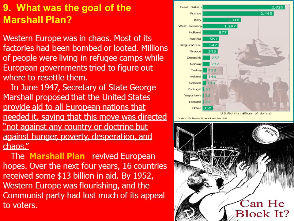 9. What was the goal of the Marshall Plan