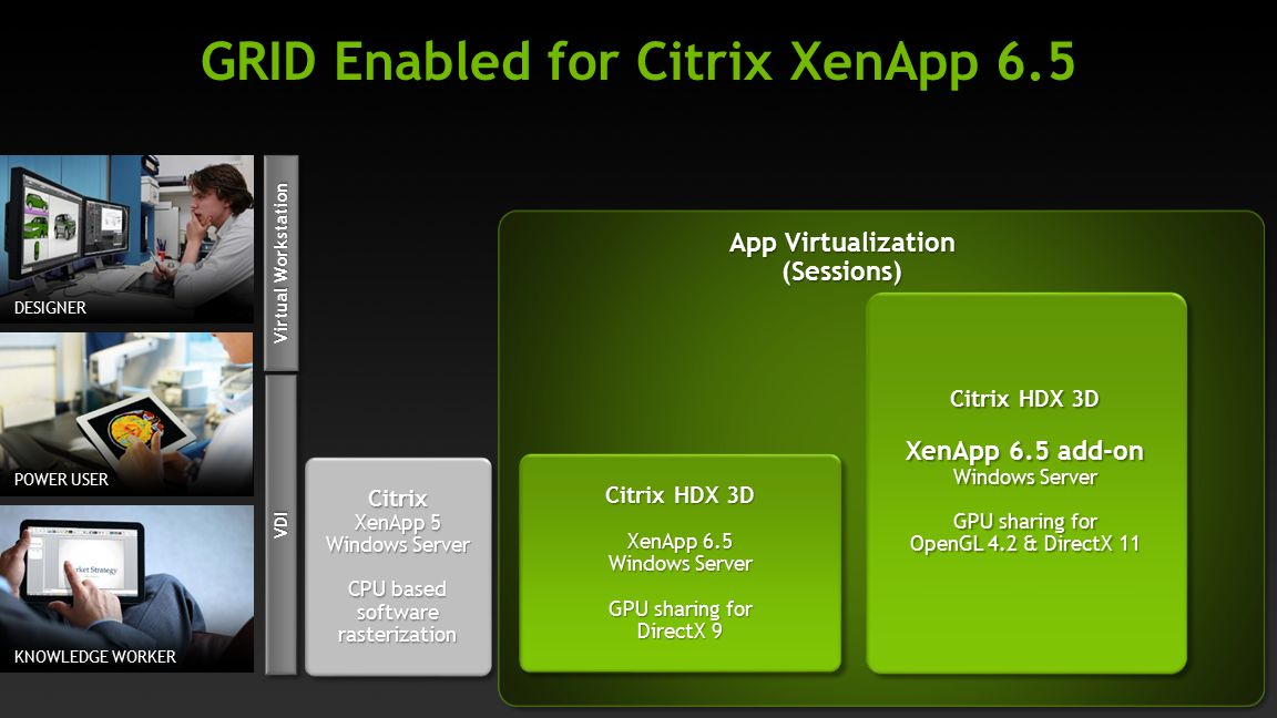 GRID Enabled for Citrix XenApp 6.5