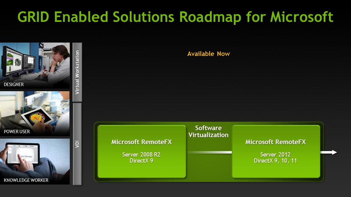 GRID Enabled Solutions Roadmap for Microsoft