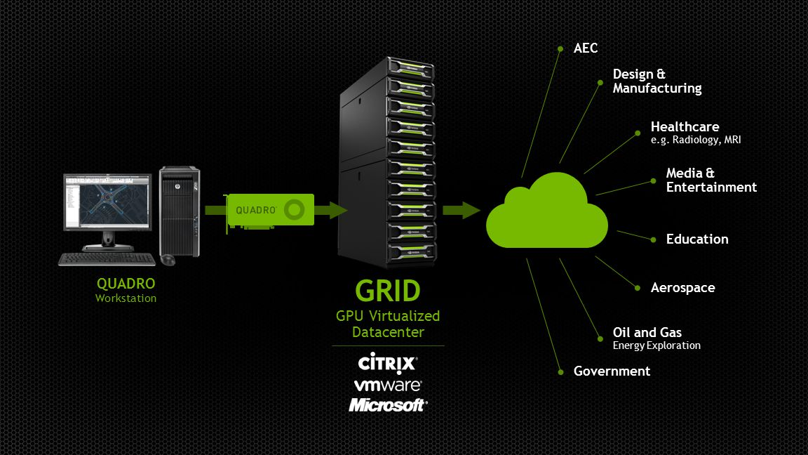 GPU Virtualized Datacenter