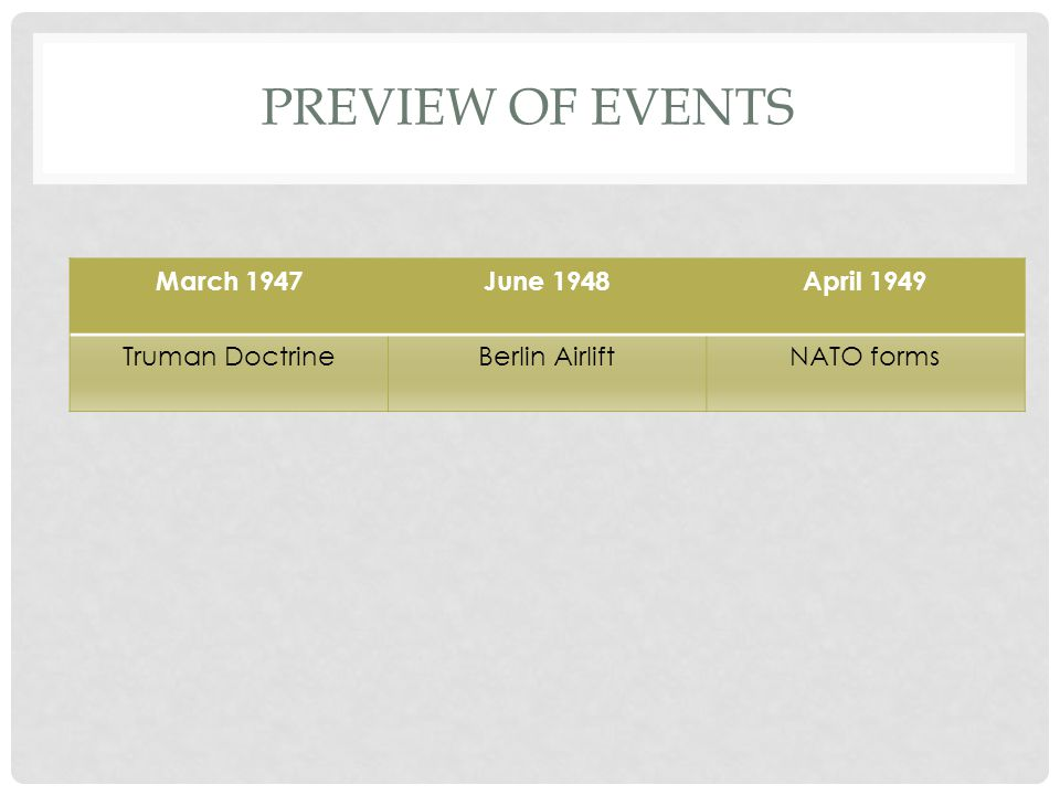 Preview of Events March 1947 June 1948 April 1949 Truman Doctrine