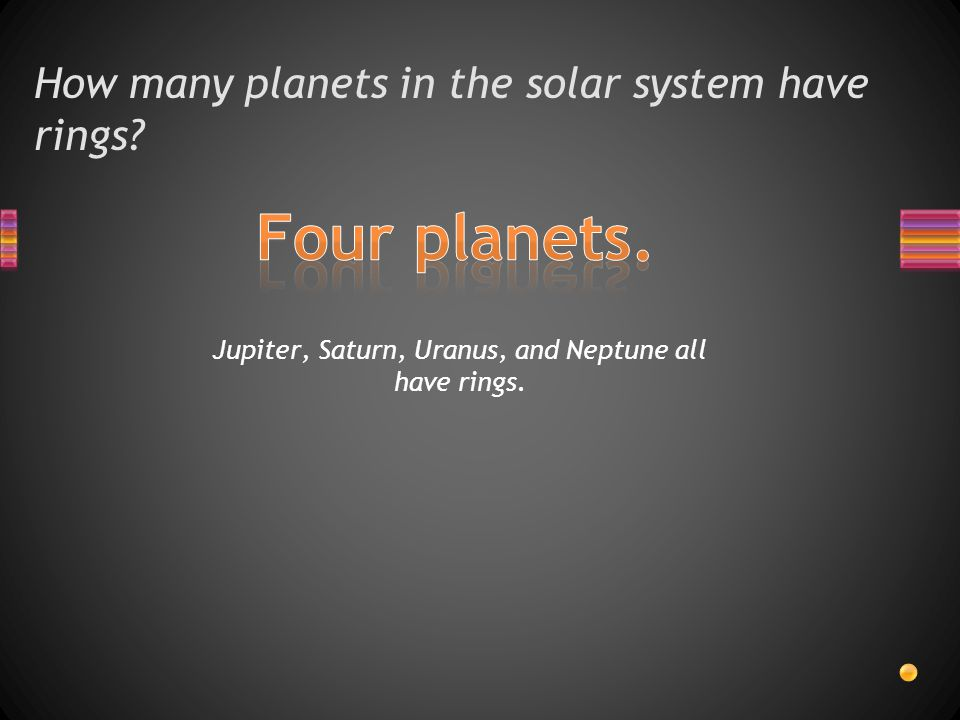How many planets in the solar system have rings