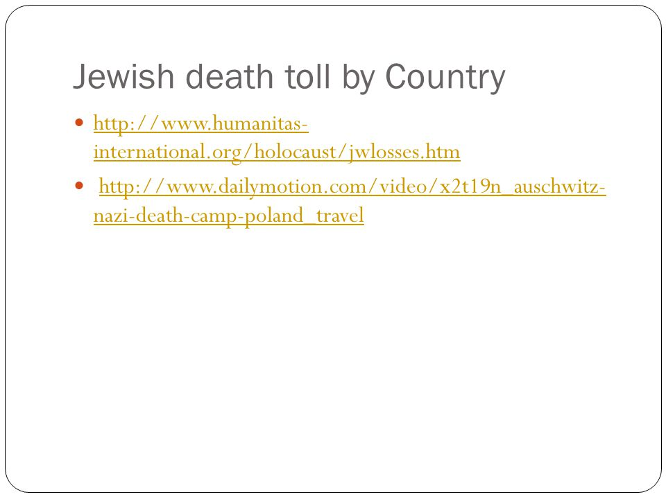 Jewish death toll by Country