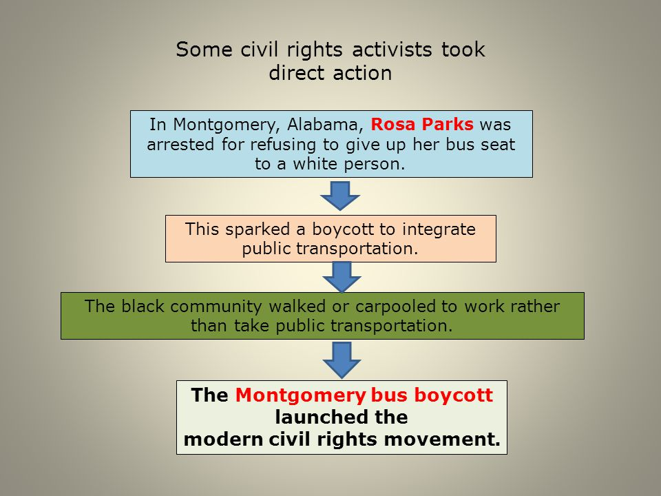 The Montgomery bus boycott launched the modern civil rights movement.