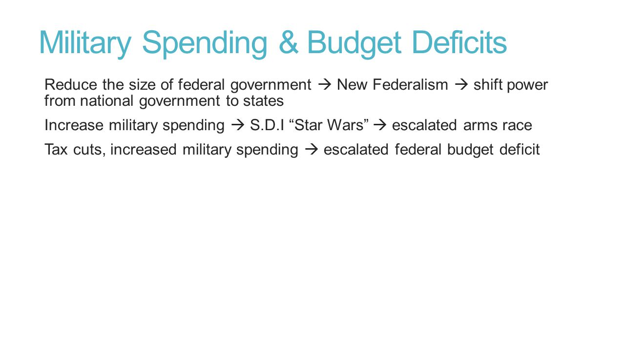 Military Spending & Budget Deficits