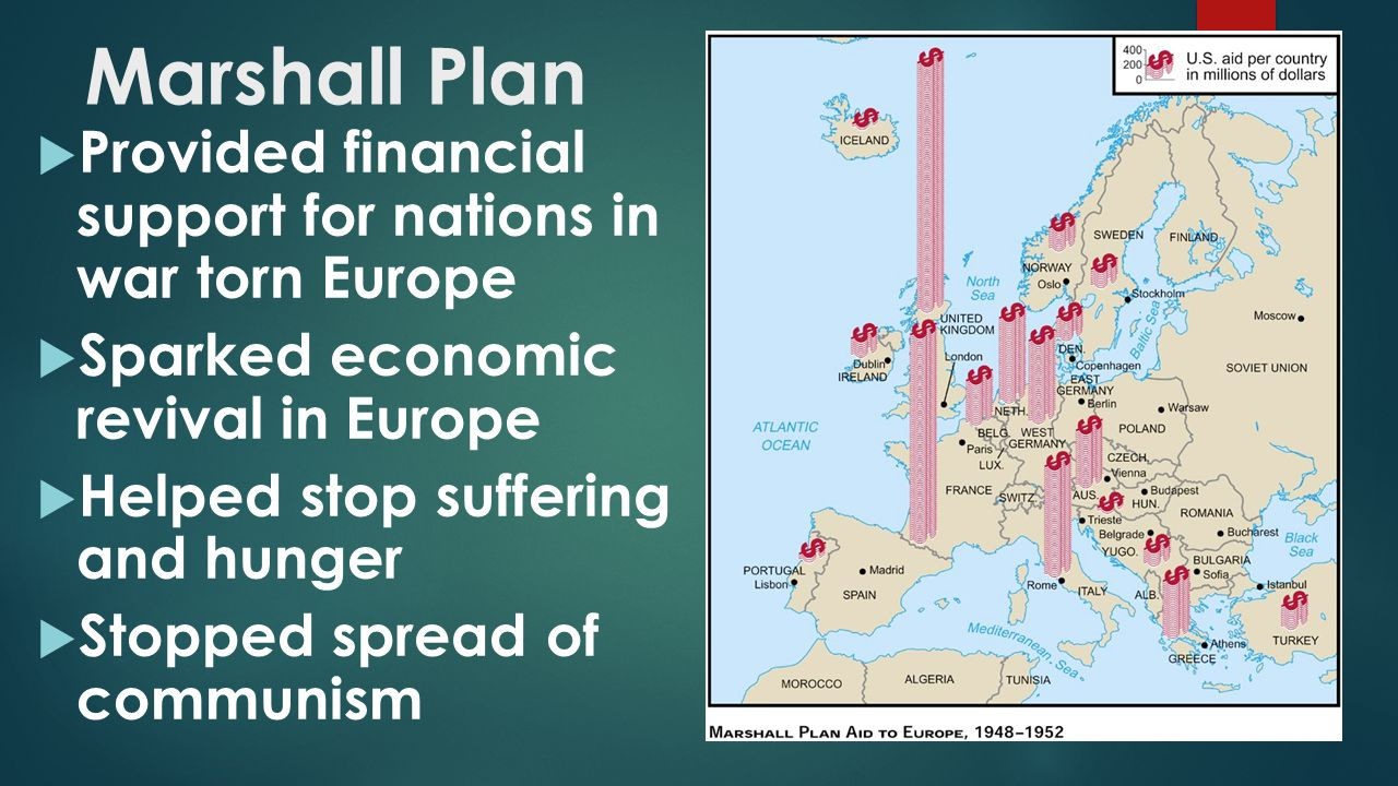 Marshall Plan Provided financial support for nations in war torn Europe. Sparked economic revival in Europe.