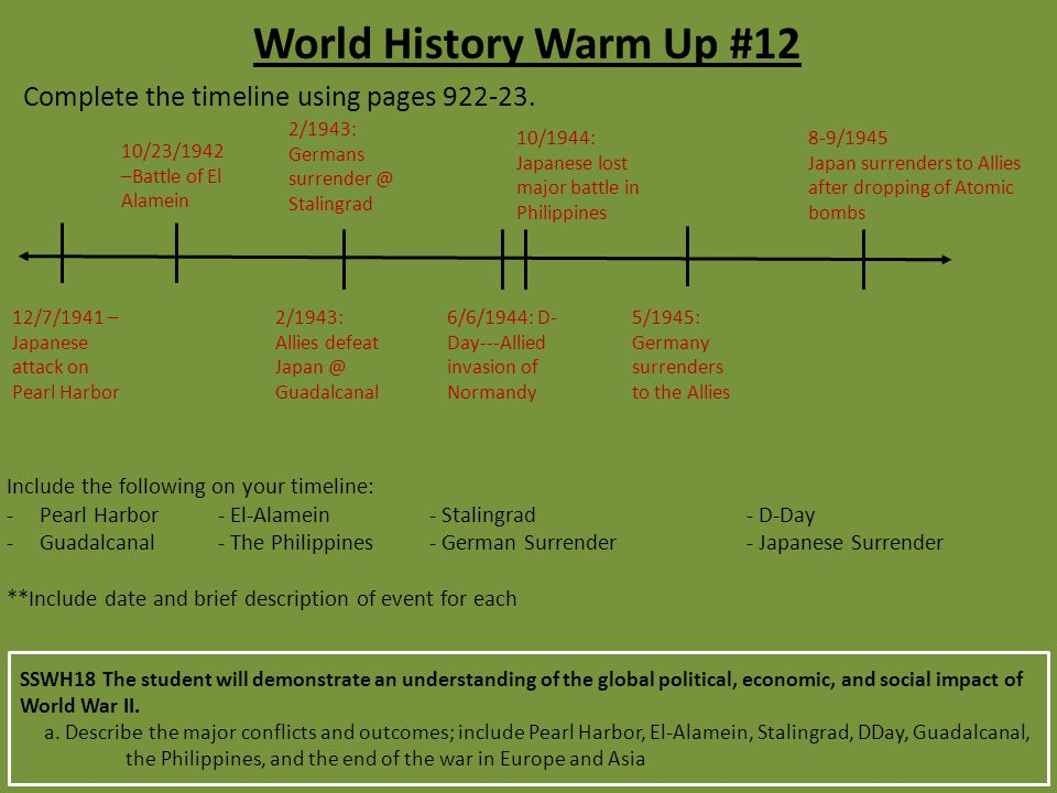 World History Warm Up #12 Complete the timeline using pages 922-23.