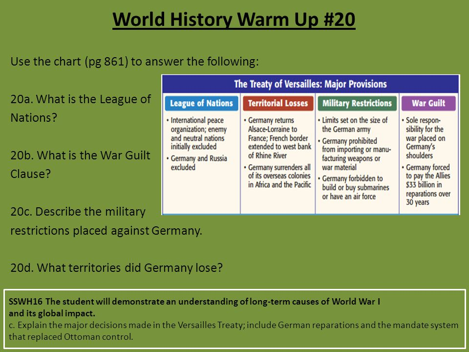 World History Warm Up #20 Use the chart (pg 861) to answer the following: 20a. What is the League of.