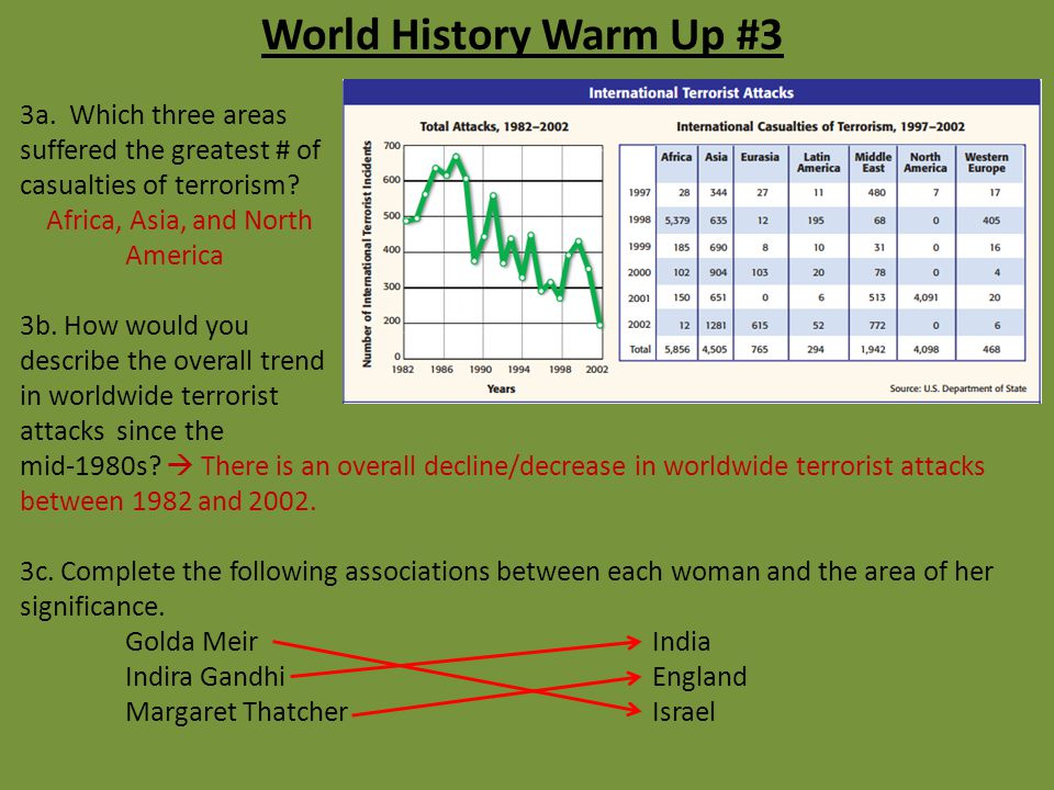 World History Warm Up #3 3a. Which three areas