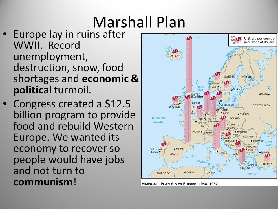 Marshall Plan Europe lay in ruins after WWII. Record unemployment, destruction, snow, food shortages and economic & political turmoil.