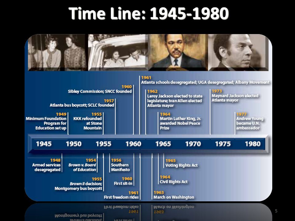 Time Line: 1945-1980