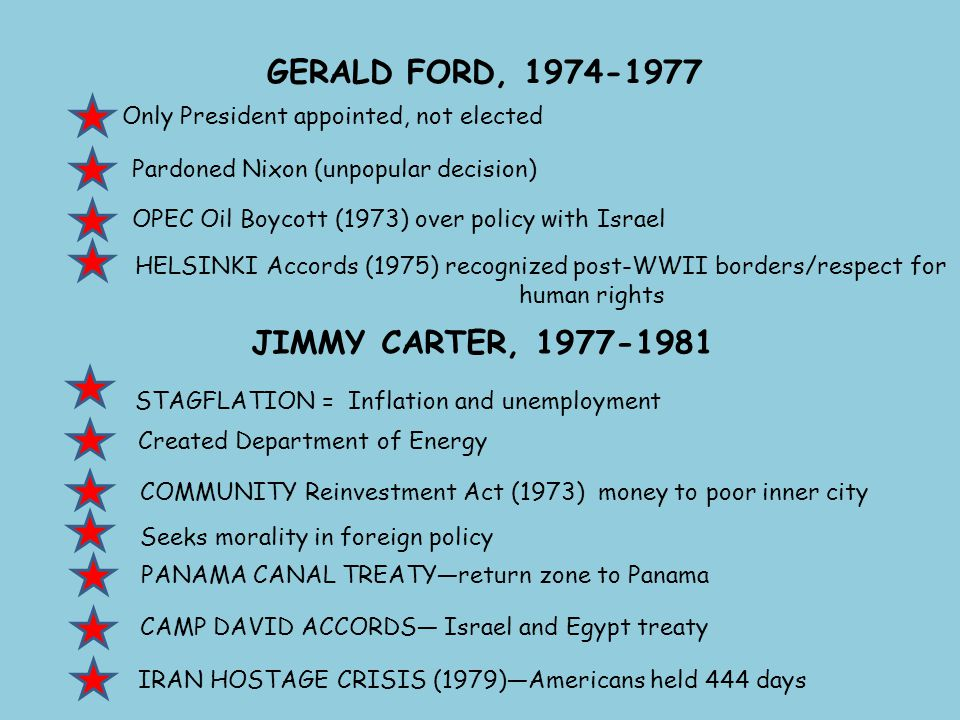 GERALD FORD, 1974-1977 JIMMY CARTER, 1977-1981