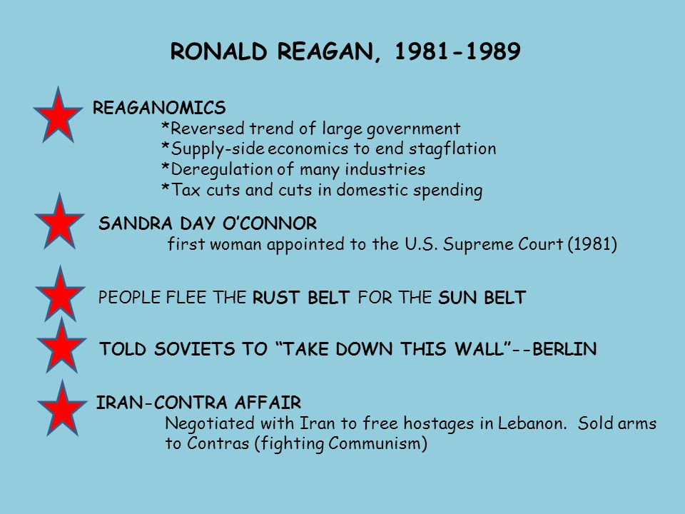 RONALD REAGAN, 1981-1989 REAGANOMICS