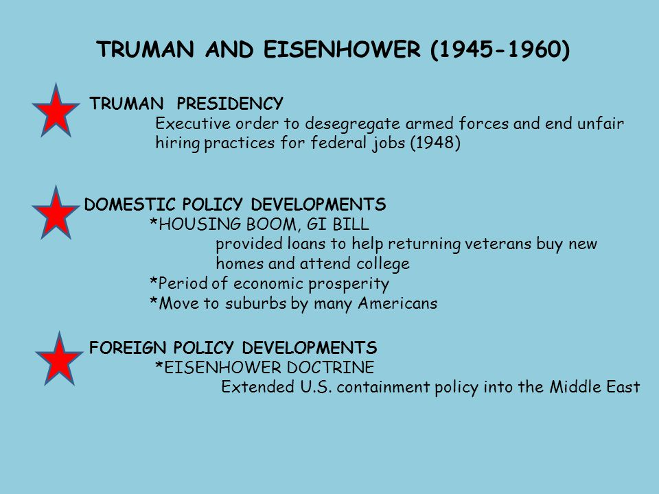 TRUMAN AND EISENHOWER (1945-1960)