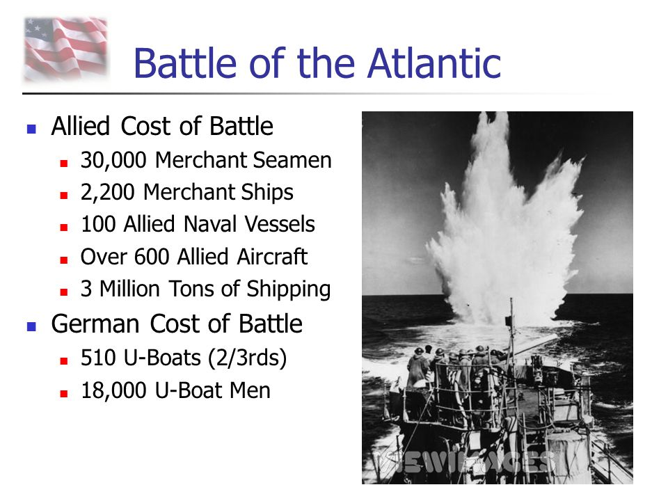 Battle of the Atlantic Allied Cost of Battle German Cost of Battle