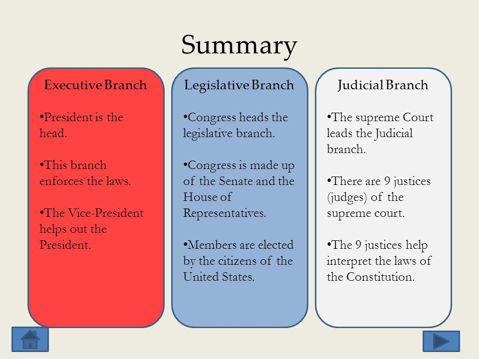 Summary Executive Branch President is the head.