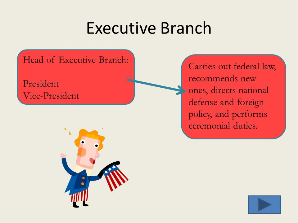 Executive Branch Head of Executive Branch: