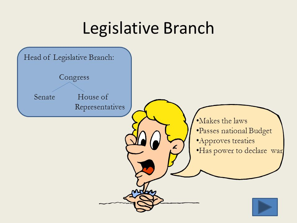 Legislative Branch Head of Legislative Branch: Congress