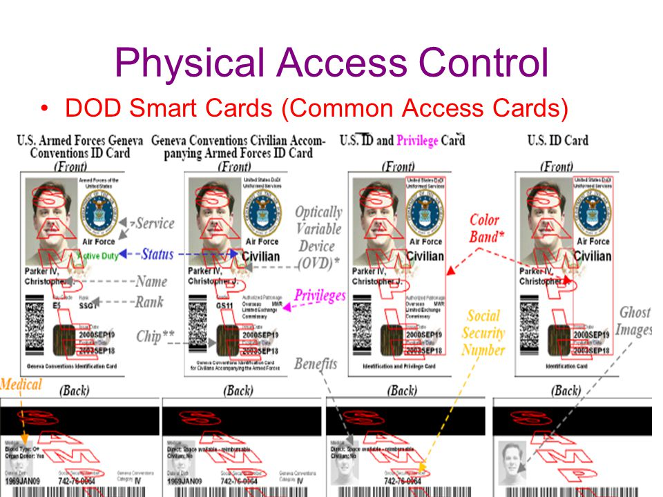 Physical Access Control