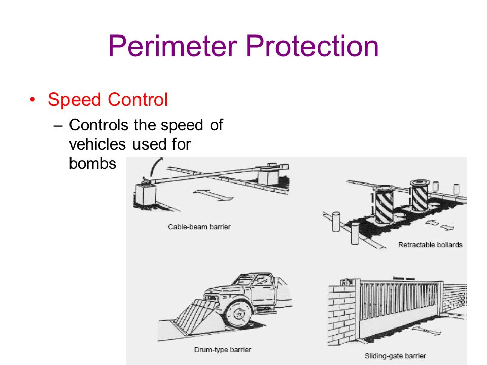 Perimeter Protection Speed Control
