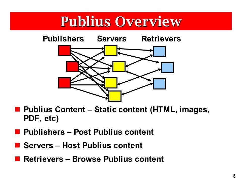 Publius Overview Publishers Servers Retrievers