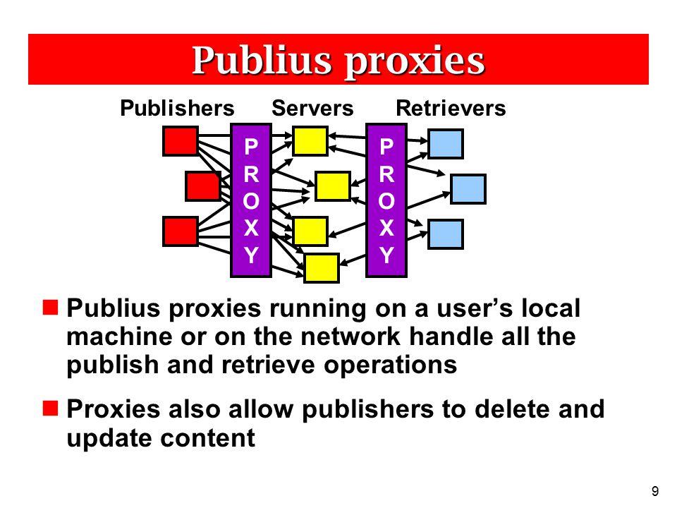 Publius proxies Publishers. Servers. Retrievers. PROXY. PROXY.