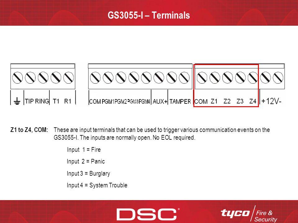 GS3055-I – Terminals