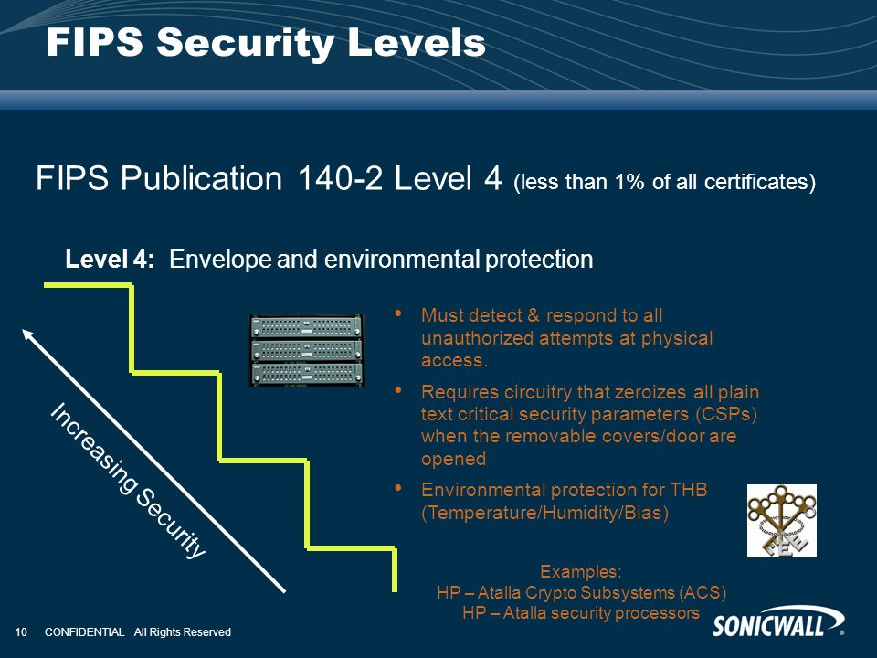 FIPS Security Levels FIPS Publication 140-2 Level 4 (less than 1% of all certificates) Level 4: Envelope and environmental protection.