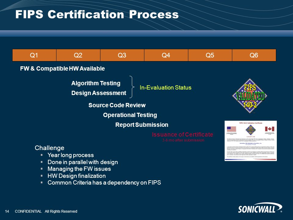 FIPS Certification Process