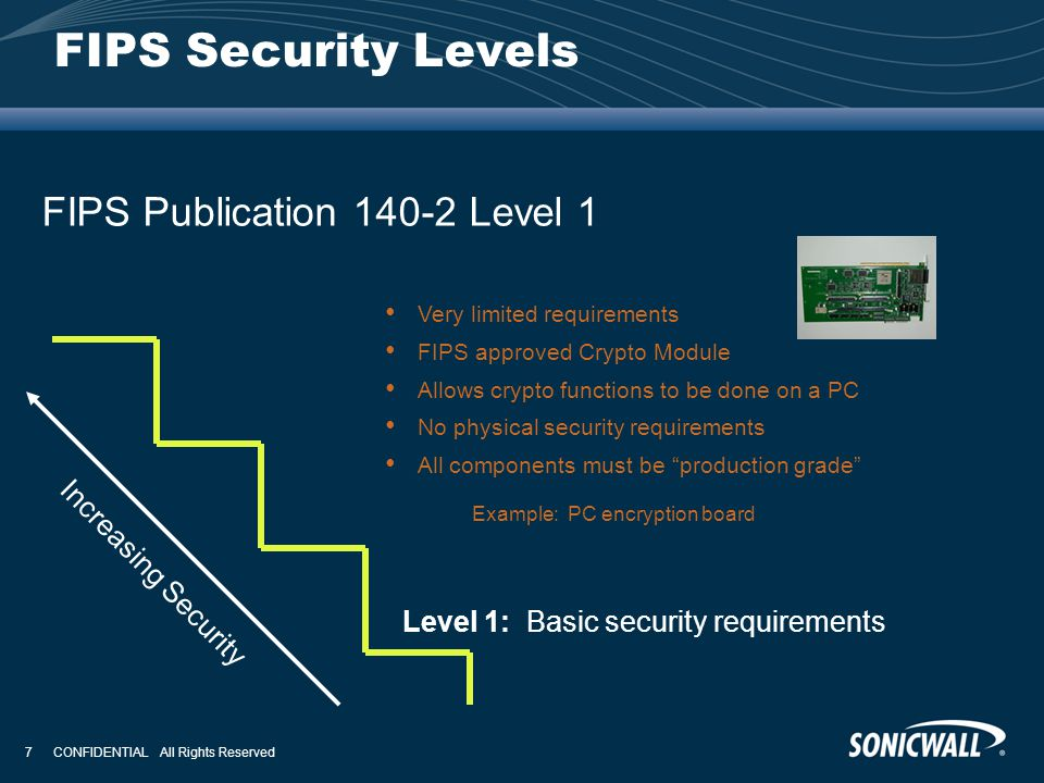 FIPS Security Levels FIPS Publication 140-2 Level 1
