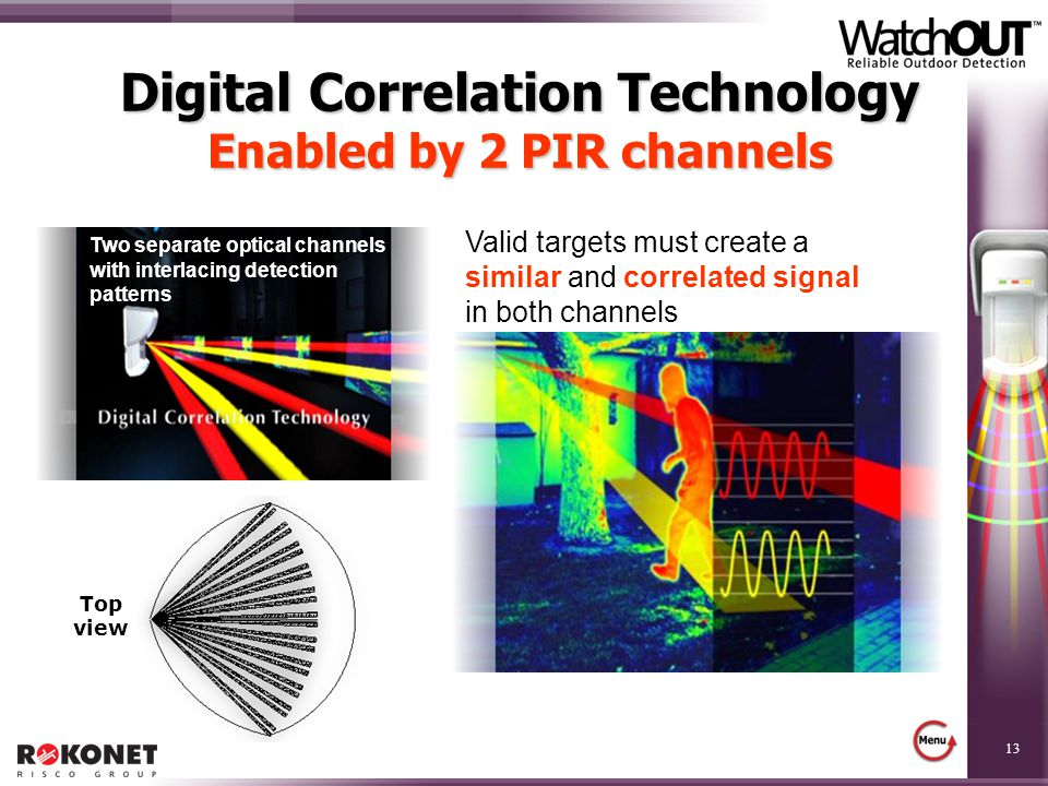 Digital Correlation Technology Enabled by 2 PIR channels