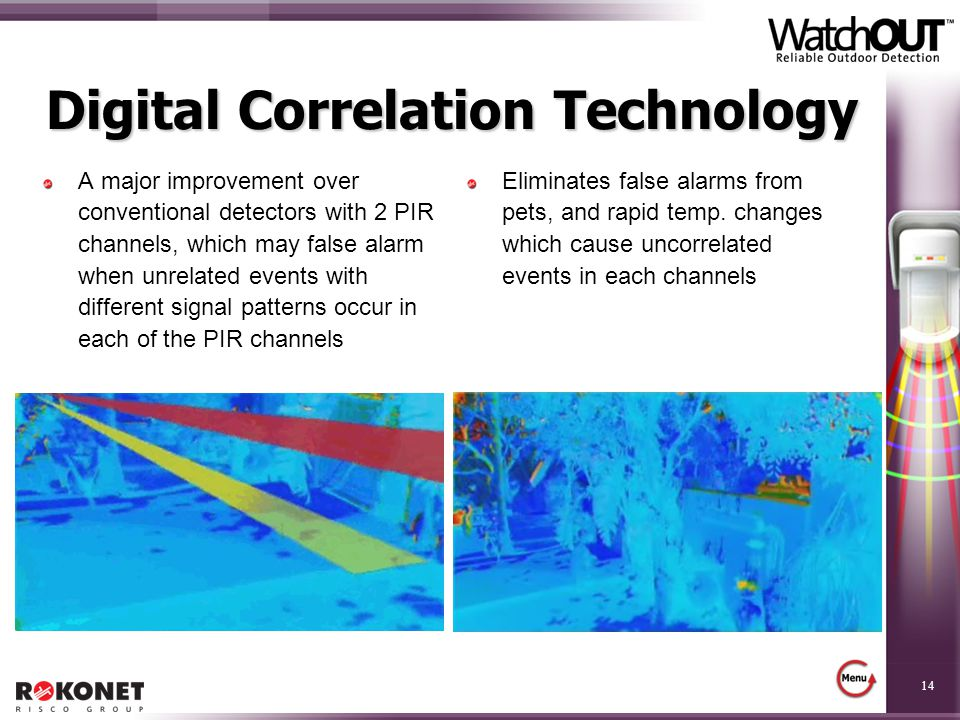Digital Correlation Technology