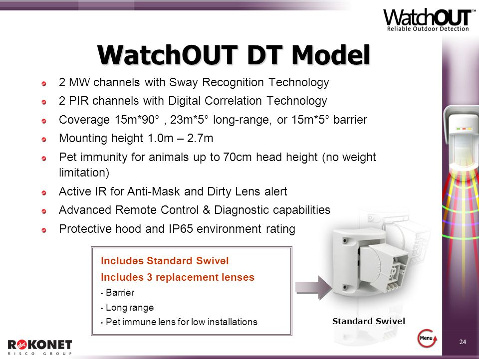 WatchOUT DT Model 2 MW channels with Sway Recognition Technology