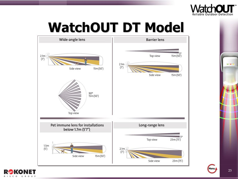 WatchOUT DT Model