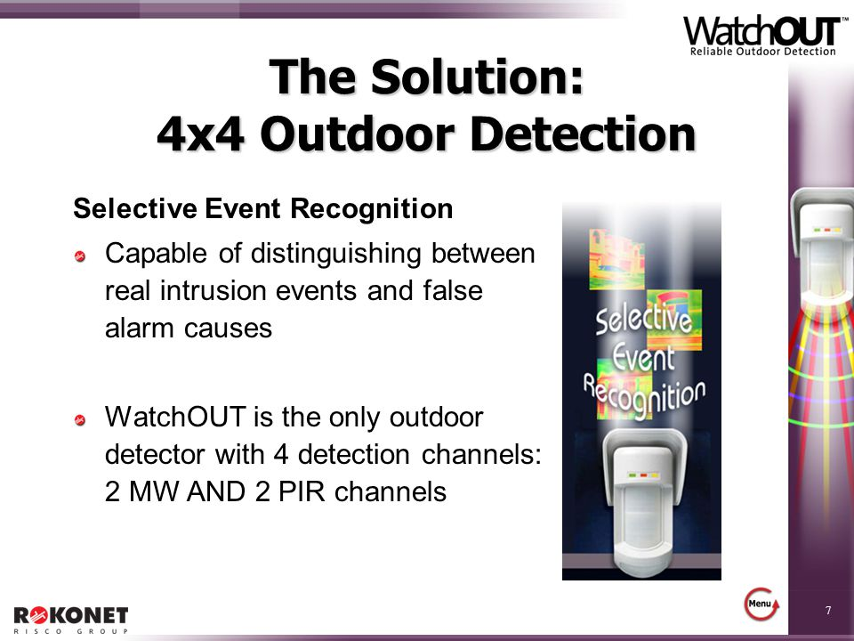 The Solution: 4x4 Outdoor Detection