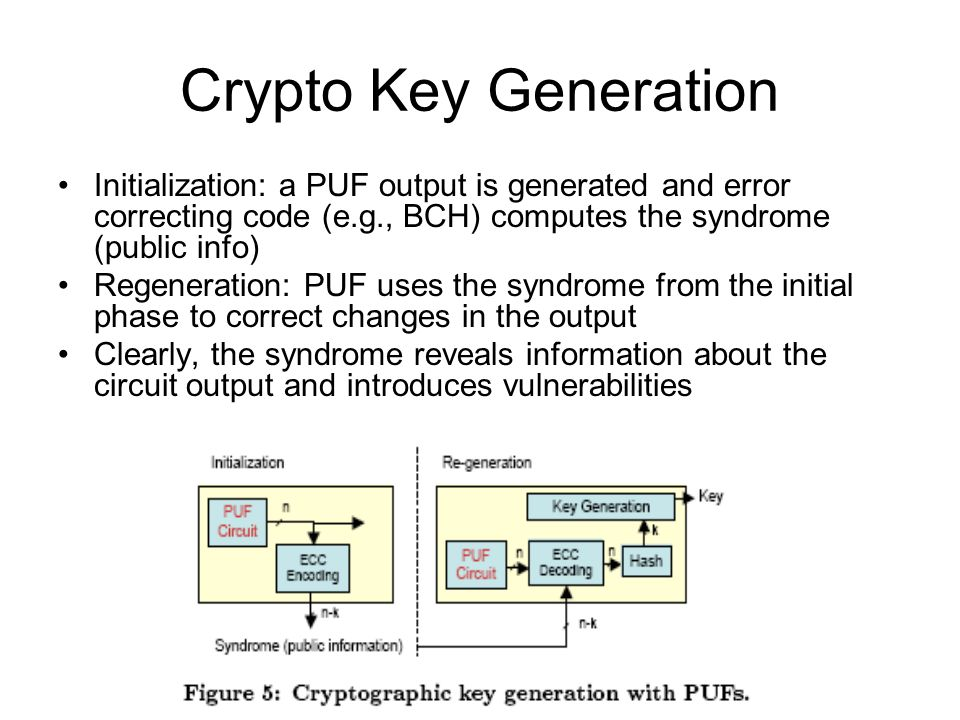 Crypto Key Generation Initialization: a PUF output is generated and error correcting code (e.g., BCH) computes the syndrome (public info)