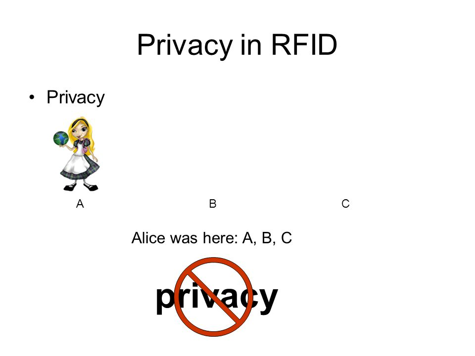 Privacy in RFID Privacy A B C Alice was here: A, B, C privacy