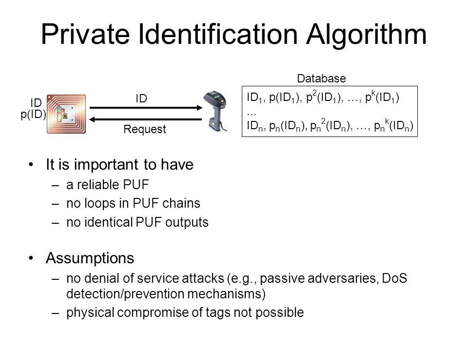Private Identification Algorithm