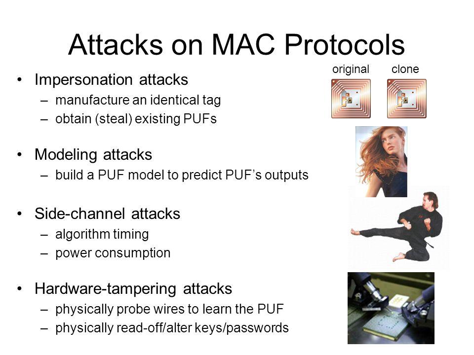Attacks on MAC Protocols