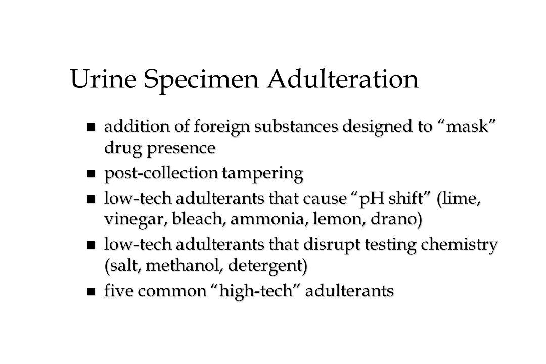 Urine Specimen Adulteration