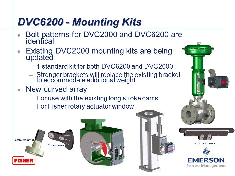 DVC6200 - Mounting Kits Bolt patterns for DVC2000 and DVC6200 are identical. Existing DVC2000 mounting kits are being updated.