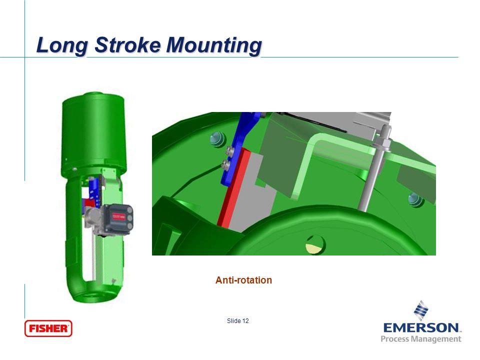Long Stroke Mounting Anti-rotation